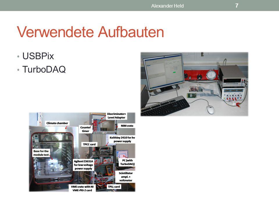 Alexander Held Verwendete Aufbauten USBPix TurboDAQ