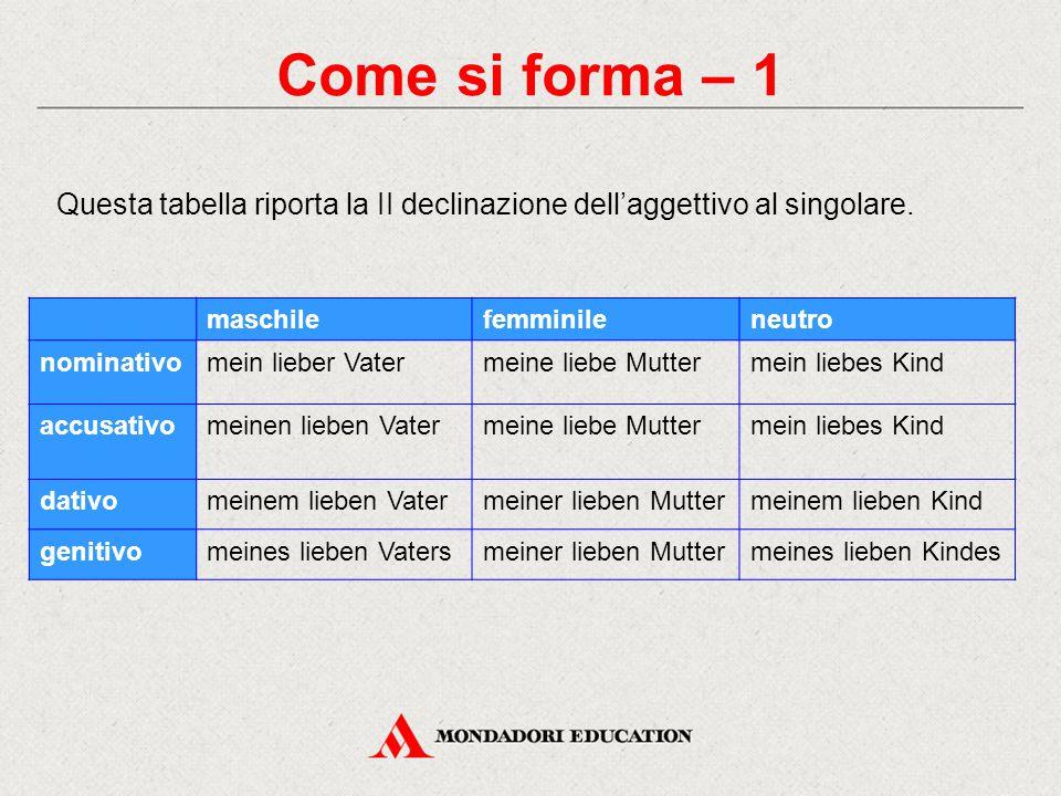 Come si forma – 1 Questa tabella riporta la II declinazione dell'aggettivo al singolare. maschile.