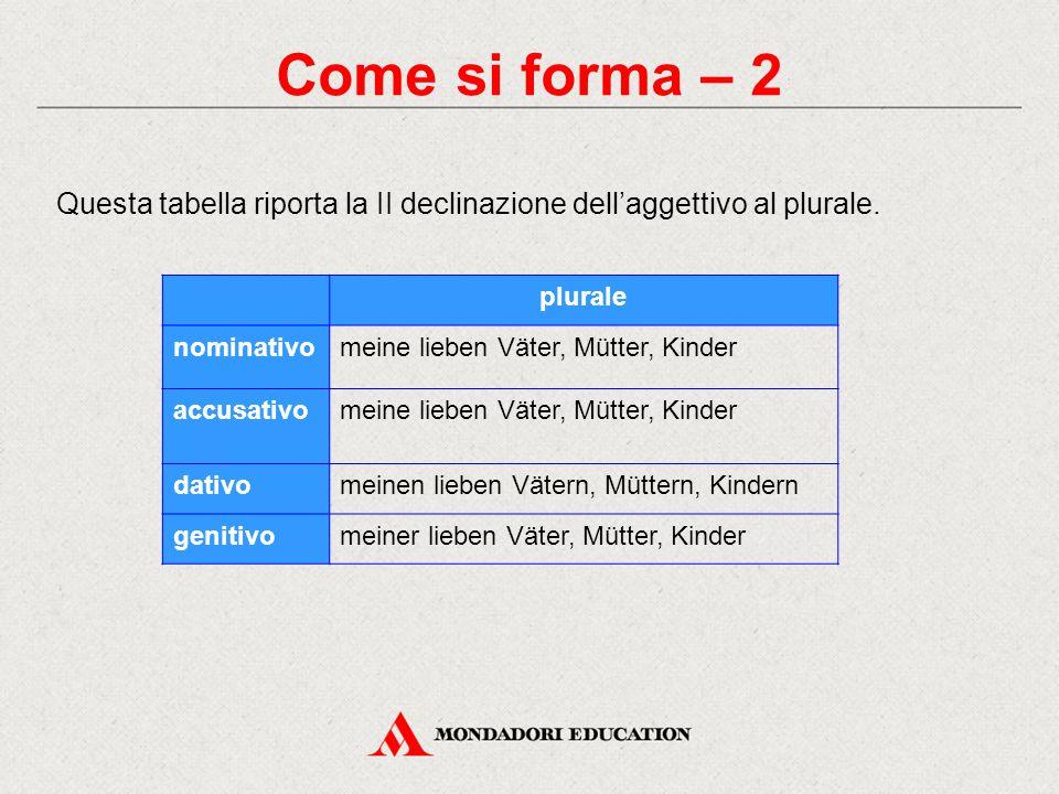 Come si forma – 2 Questa tabella riporta la II declinazione dell'aggettivo al plurale. plurale. nominativo.