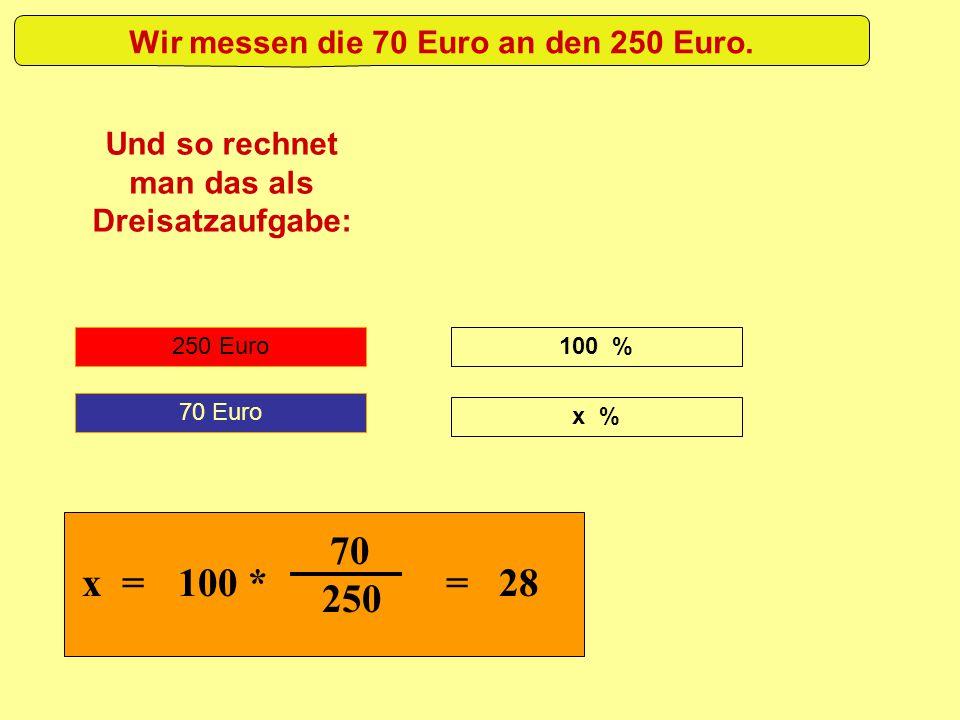 x = 70 100 * = 28 250 Wir messen die 70 Euro an den 250 Euro.