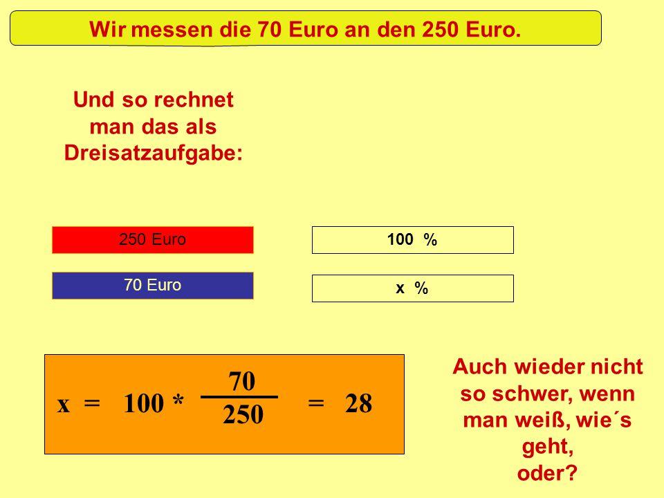 70 x = 100 * = 28 250 Wir messen die 70 Euro an den 250 Euro.