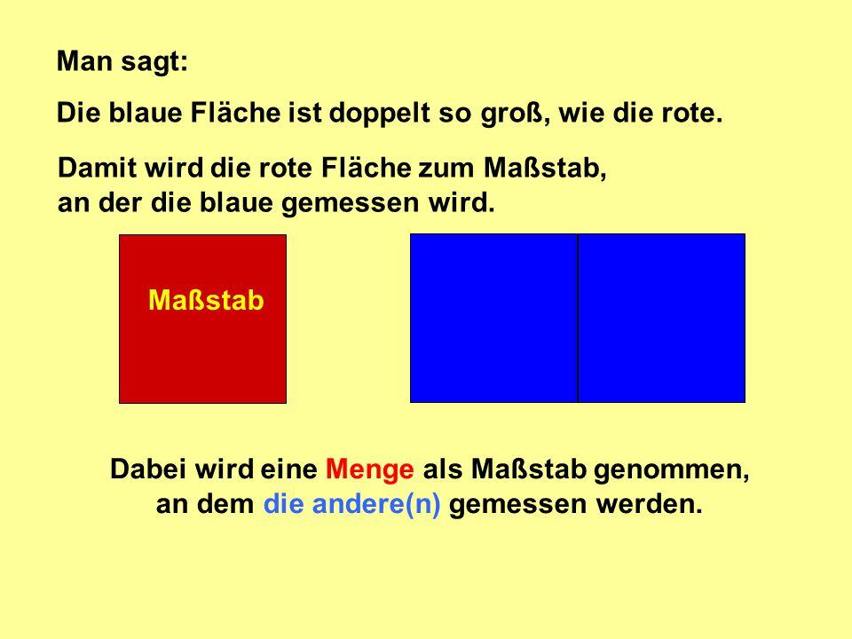 Man sagt: Die blaue Fläche ist doppelt so groß, wie die rote. Damit wird die rote Fläche zum Maßstab, an der die blaue gemessen wird.