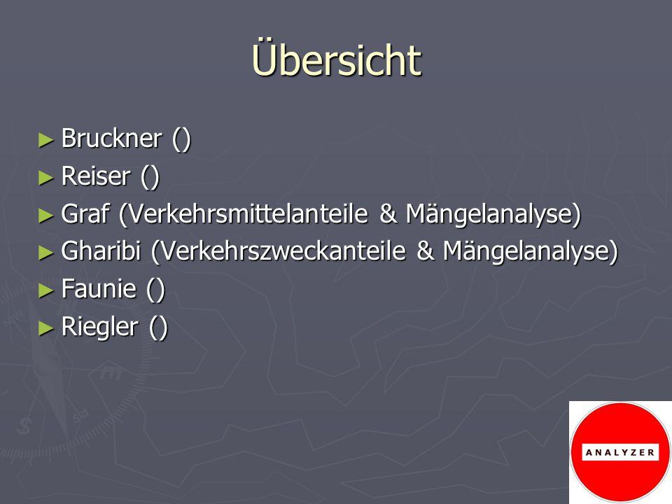 Übersicht Bruckner () Reiser ()