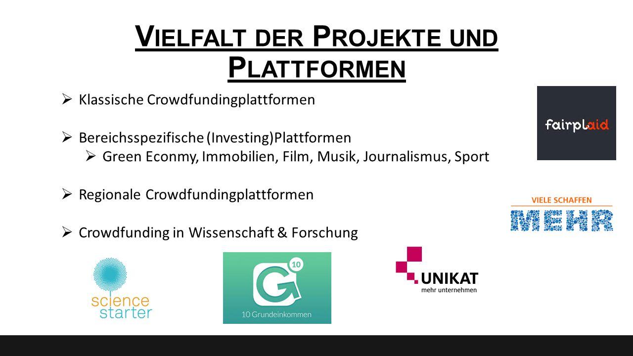 Vielfalt der Projekte und Plattformen
