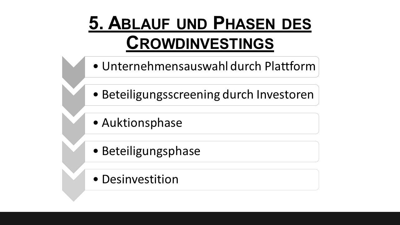5. Ablauf und Phasen des Crowdinvestings