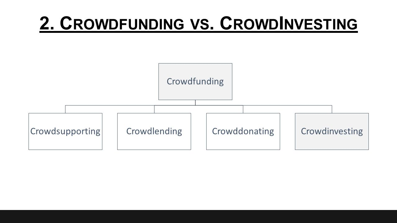 2. Crowdfunding vs. CrowdInvesting