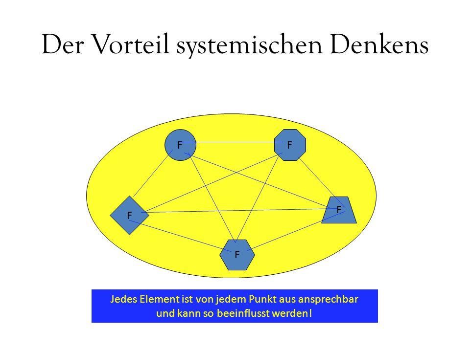 Der Vorteil systemischen Denkens