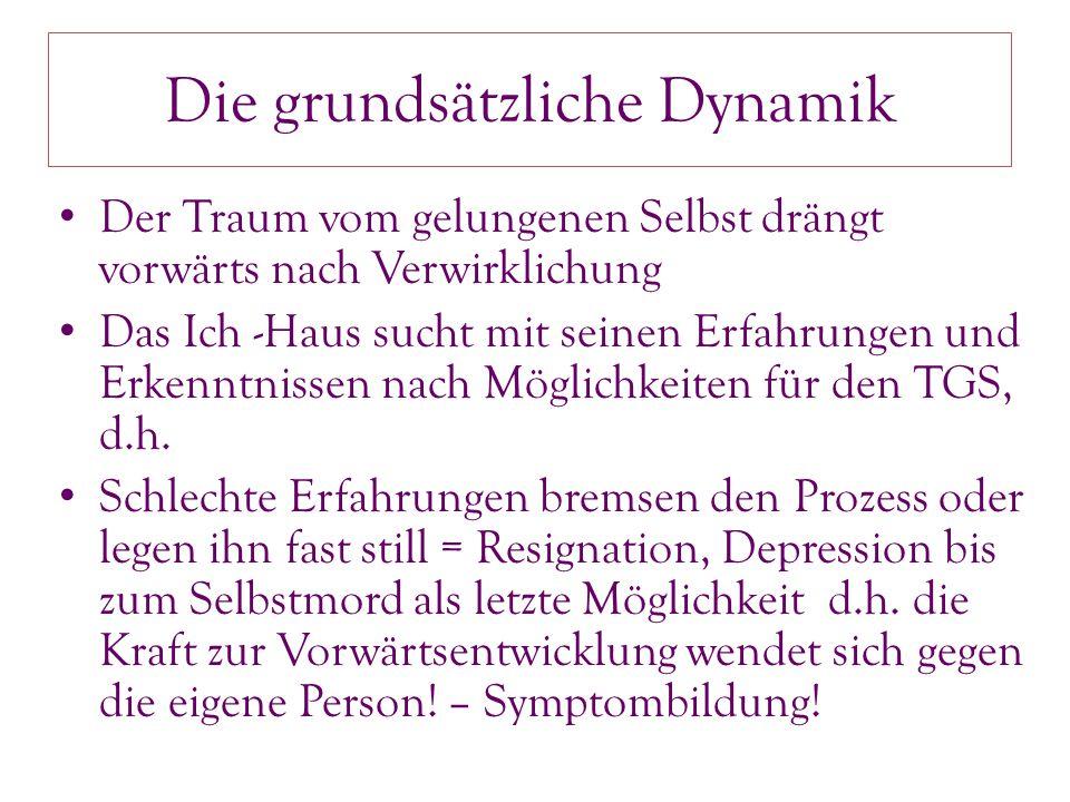 Die grundsätzliche Dynamik