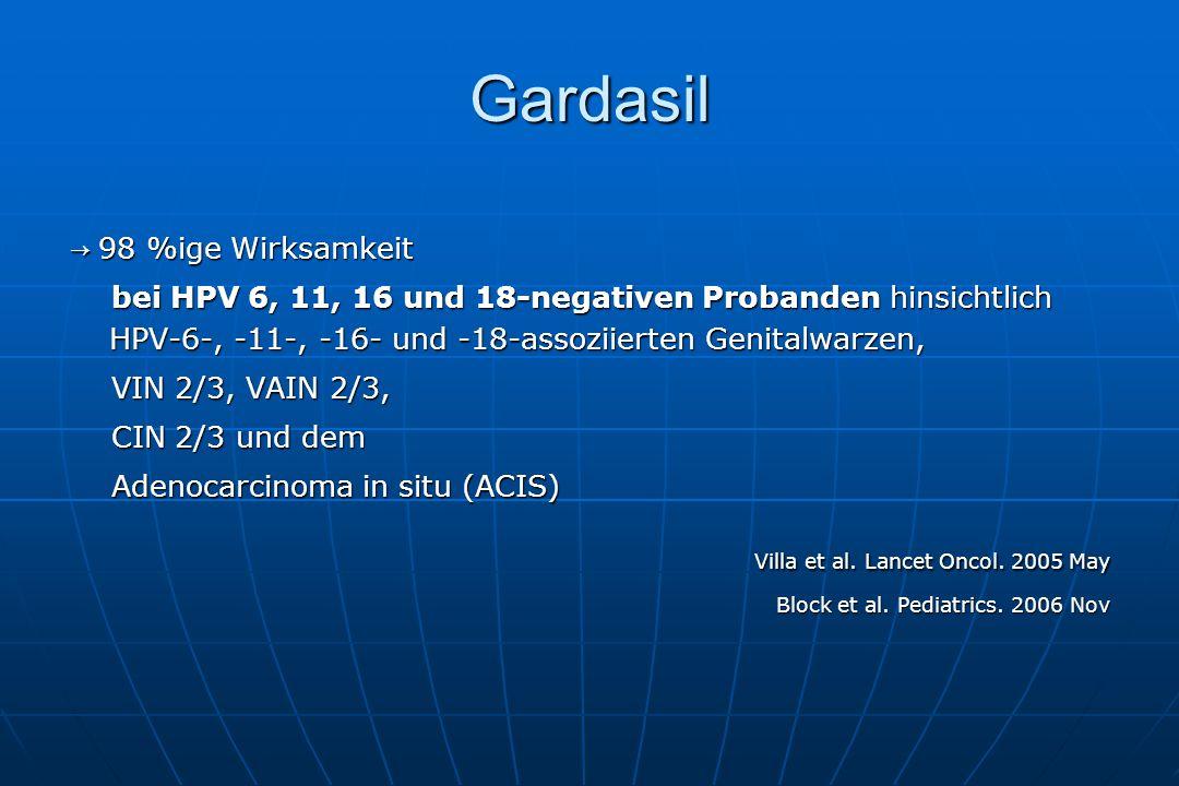 Gardasil → 98 %ige Wirksamkeit