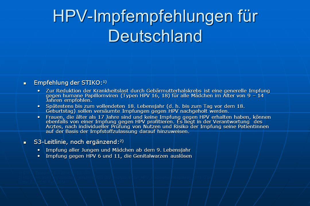 HPV-Impfempfehlungen für Deutschland