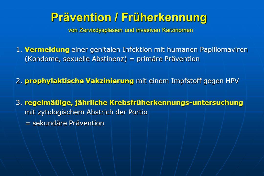 Prävention / Früherkennung von Zervixdysplasien und invasiven Karzinomen