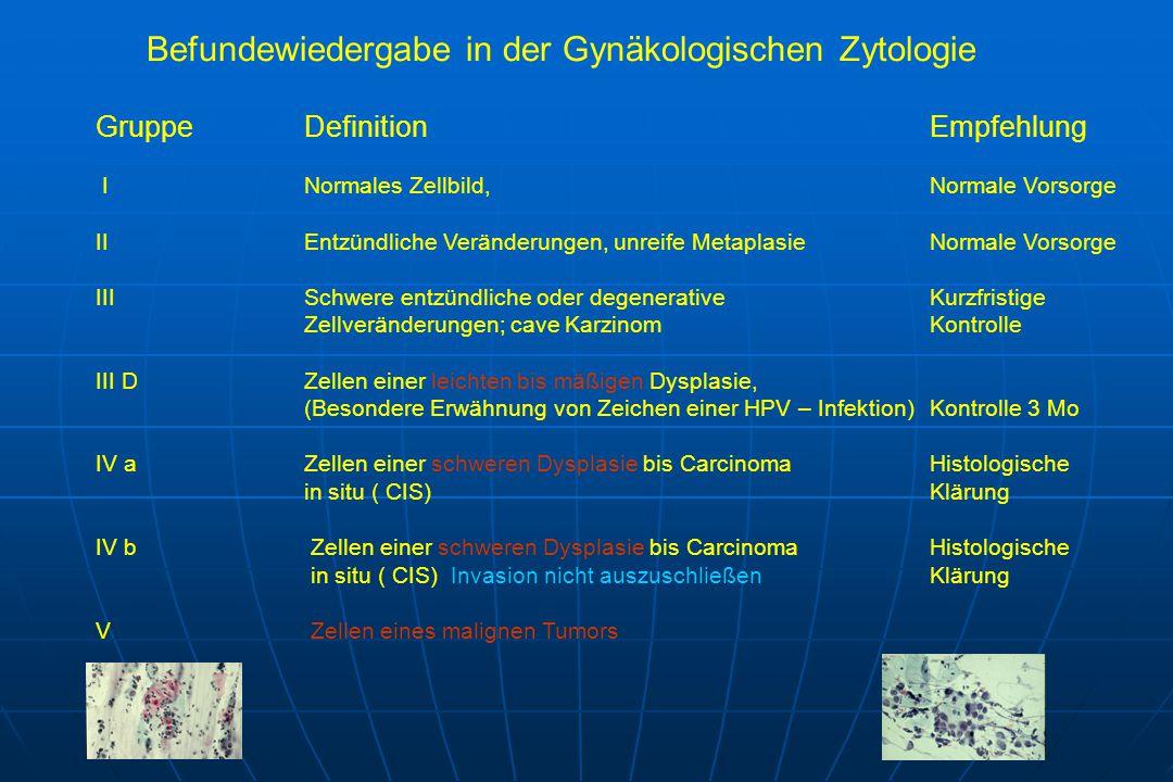 Befundewiedergabe in der Gynäkologischen Zytologie