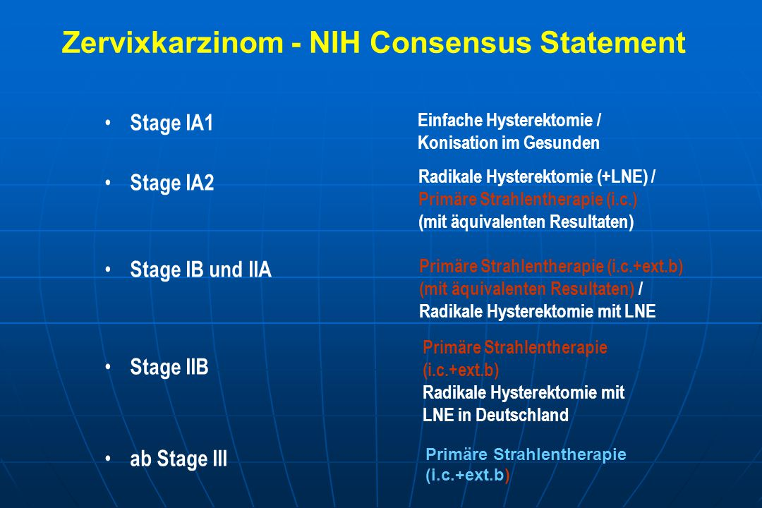 Zervixkarzinom - NIH Consensus Statement