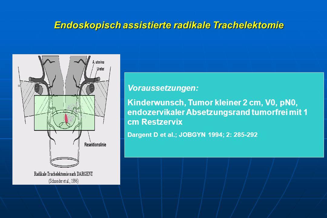 Endoskopisch assistierte radikale Trachelektomie