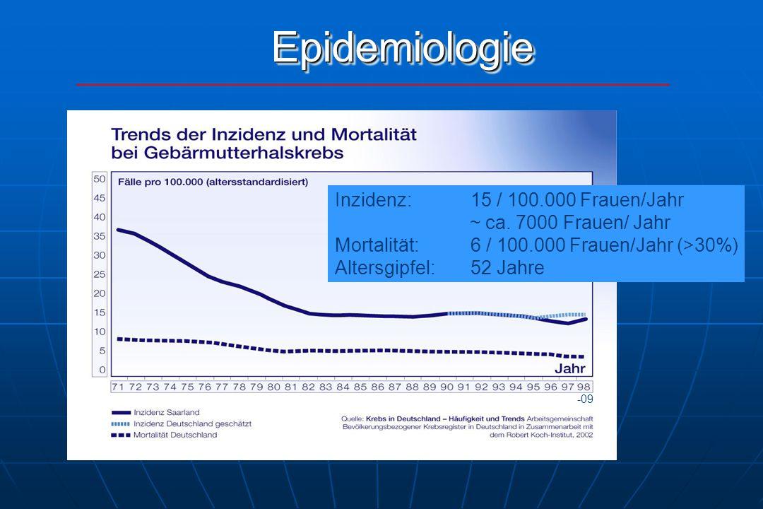 Epidemiologie Inzidenz: 15 / 100.000 Frauen/Jahr