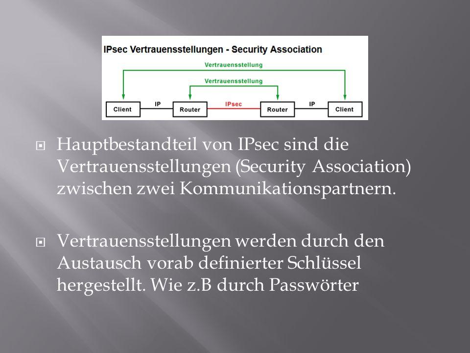 Hauptbestandteil von IPsec sind die Vertrauensstellungen (Security Association) zwischen zwei Kommunikationspartnern.