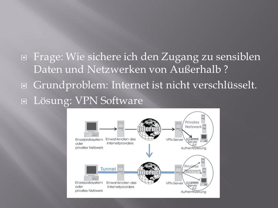 Frage: Wie sichere ich den Zugang zu sensiblen Daten und Netzwerken von Außerhalb
