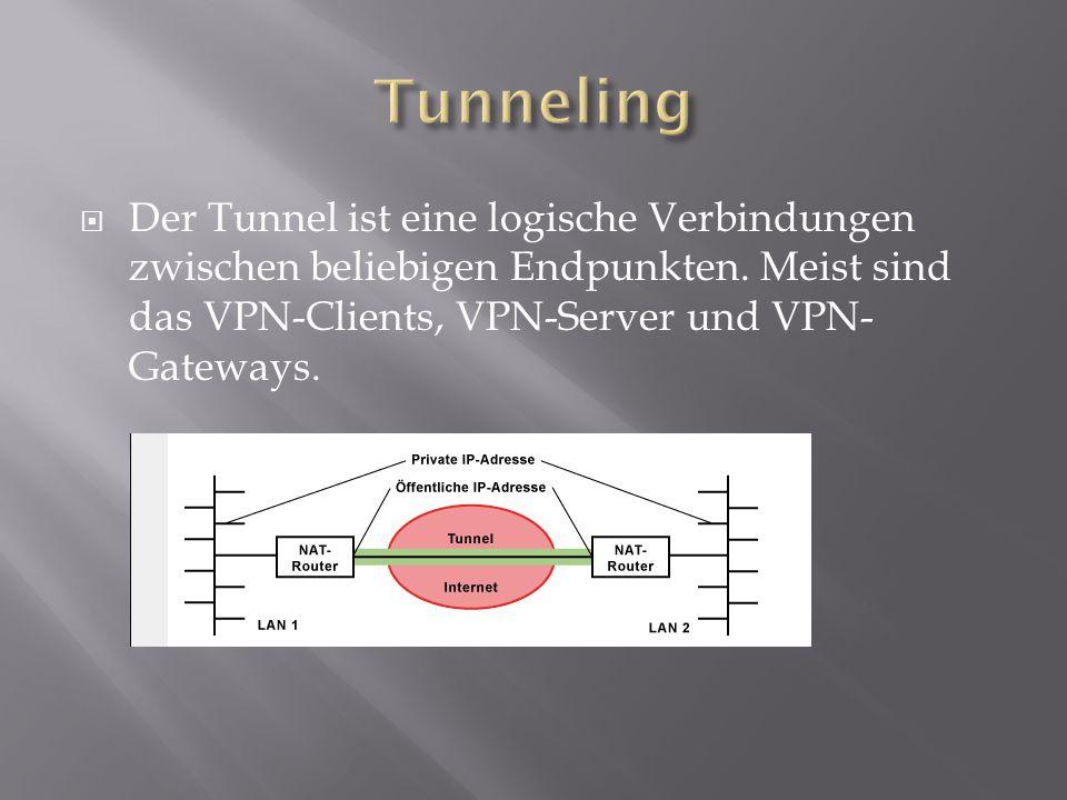 Tunneling Der Tunnel ist eine logische Verbindungen zwischen beliebigen Endpunkten.