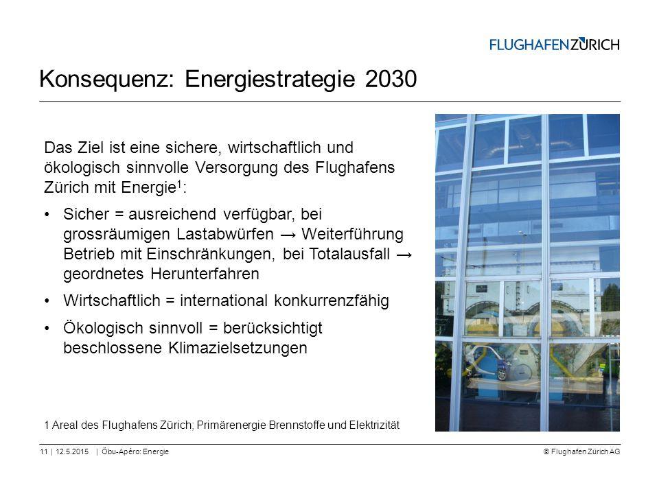 Konsequenz: Energiestrategie 2030