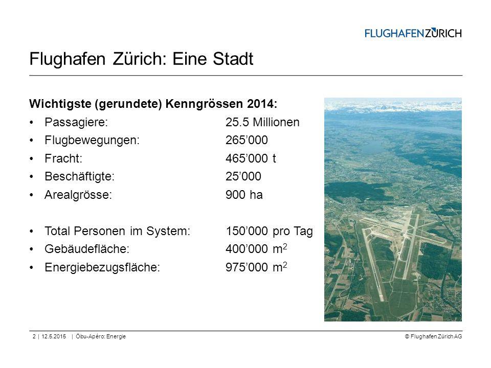 Flughafen Zürich: Eine Stadt