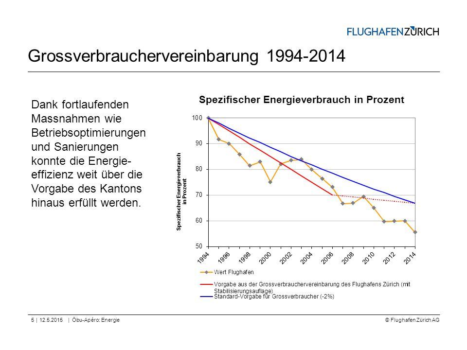 Grossverbrauchervereinbarung 1994-2014