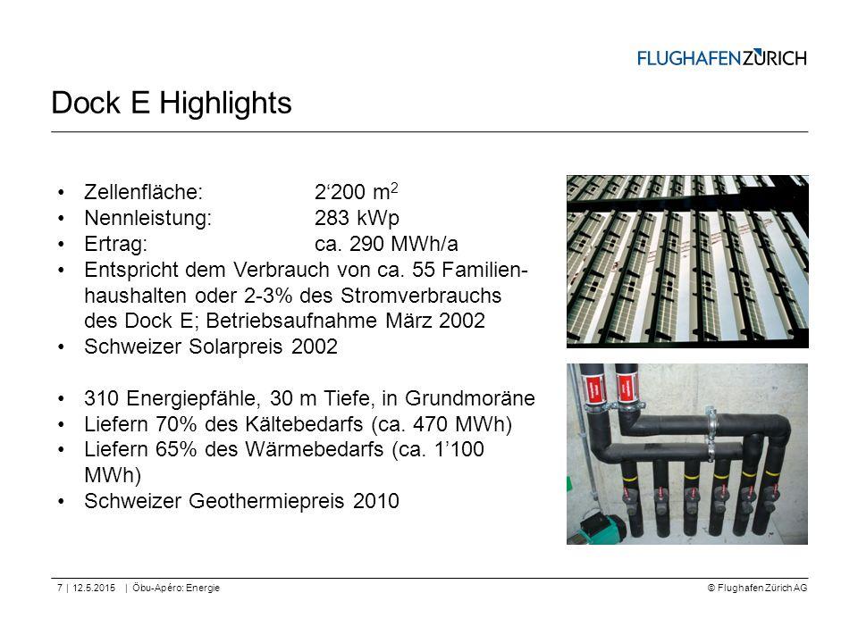 Dock E Highlights Zellenfläche: 2'200 m2 Nennleistung: 283 kWp