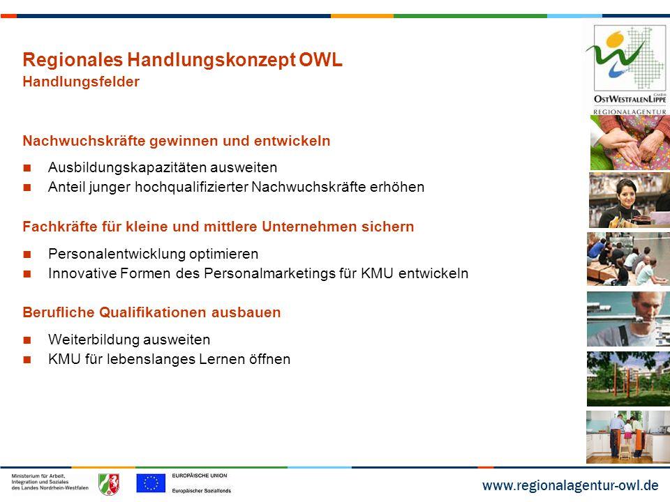Regionales Handlungskonzept OWL