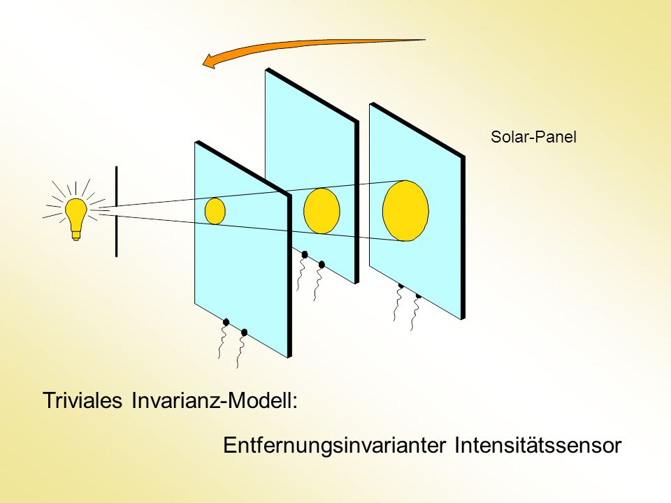 Triviales Invarianz-Modell: