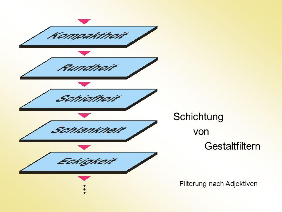 Schichtung von Gestaltfiltern Filterung nach Adjektiven