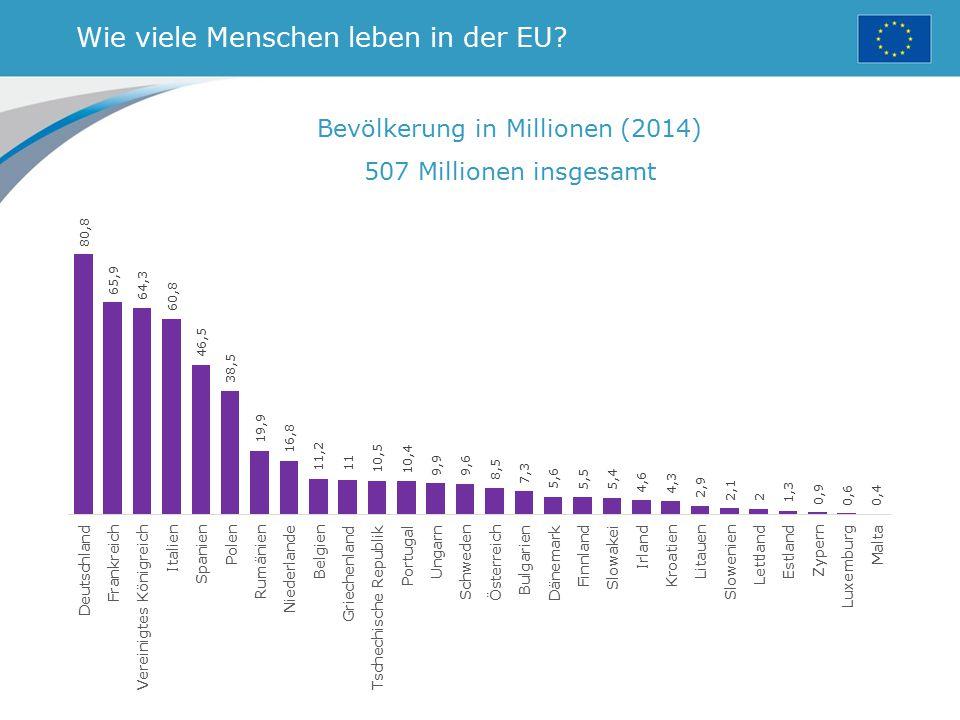 Wie viele Menschen leben in der EU