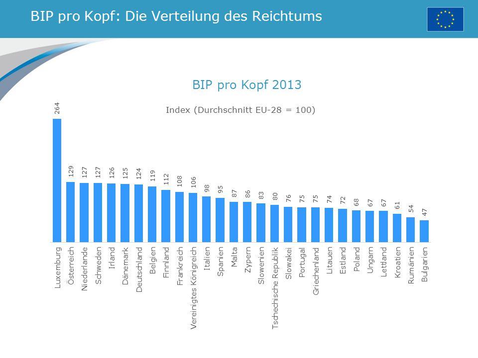 BIP pro Kopf: Die Verteilung des Reichtums