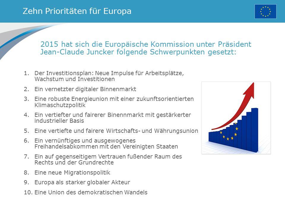 Zehn Prioritäten für Europa