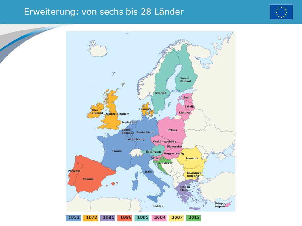 Erweiterung: von sechs bis 28 Länder
