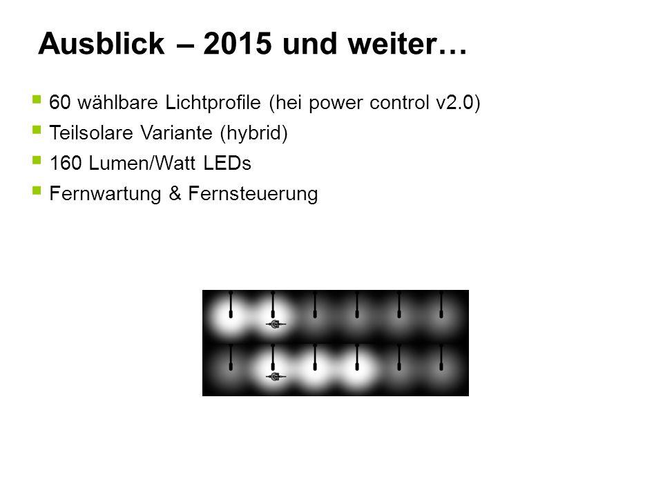 Ausblick – 2015 und weiter… 60 wählbare Lichtprofile (hei power control v2.0) Teilsolare Variante (hybrid)
