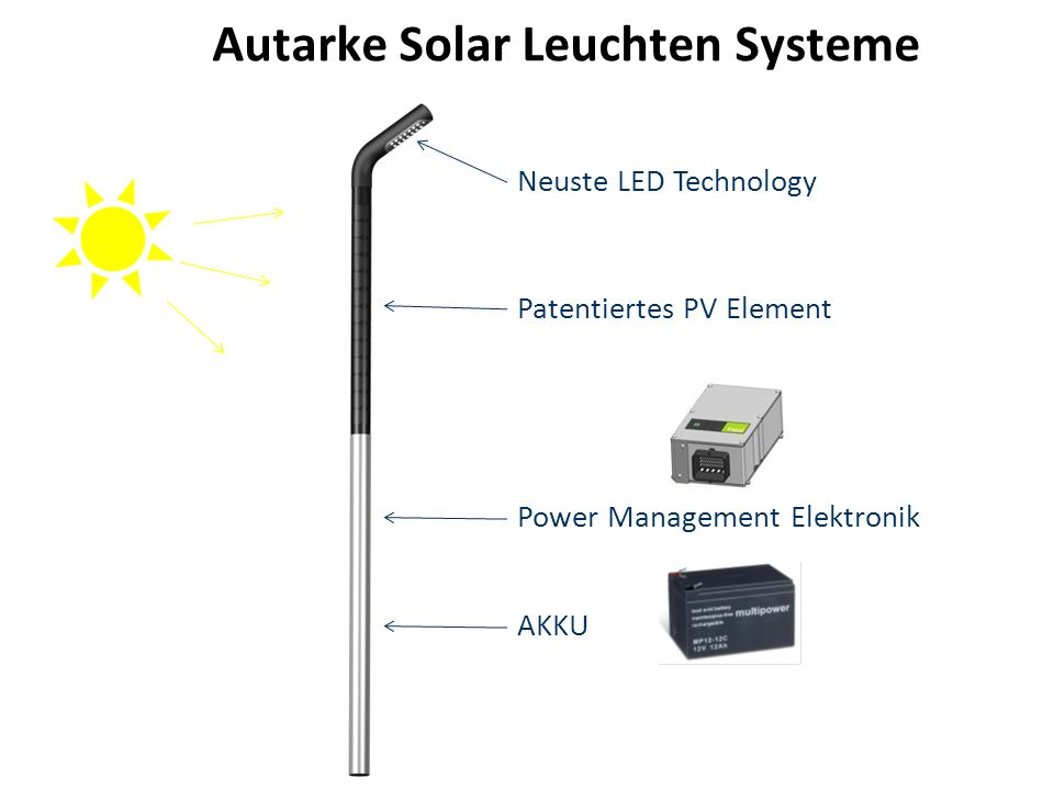 Autarke Solar Leuchten Systeme