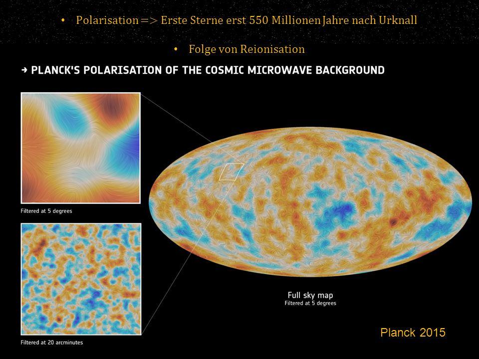 Polarisation => Erste Sterne erst 550 Millionen Jahre nach Urknall