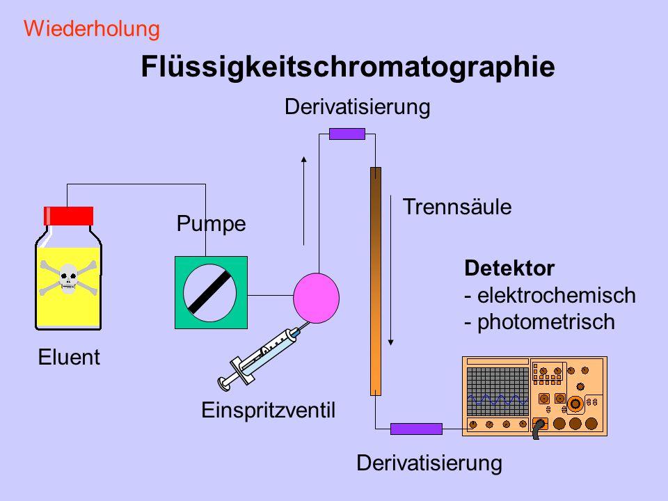 Flüssigkeitschromatographie