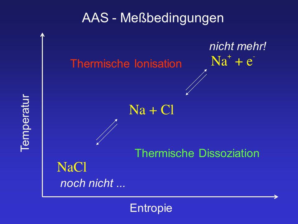 AAS - Meßbedingungen nicht mehr! Thermische Ionisation Temperatur