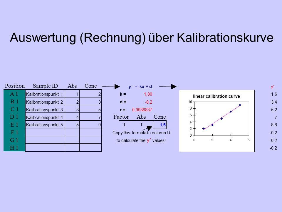 Auswertung (Rechnung) über Kalibrationskurve