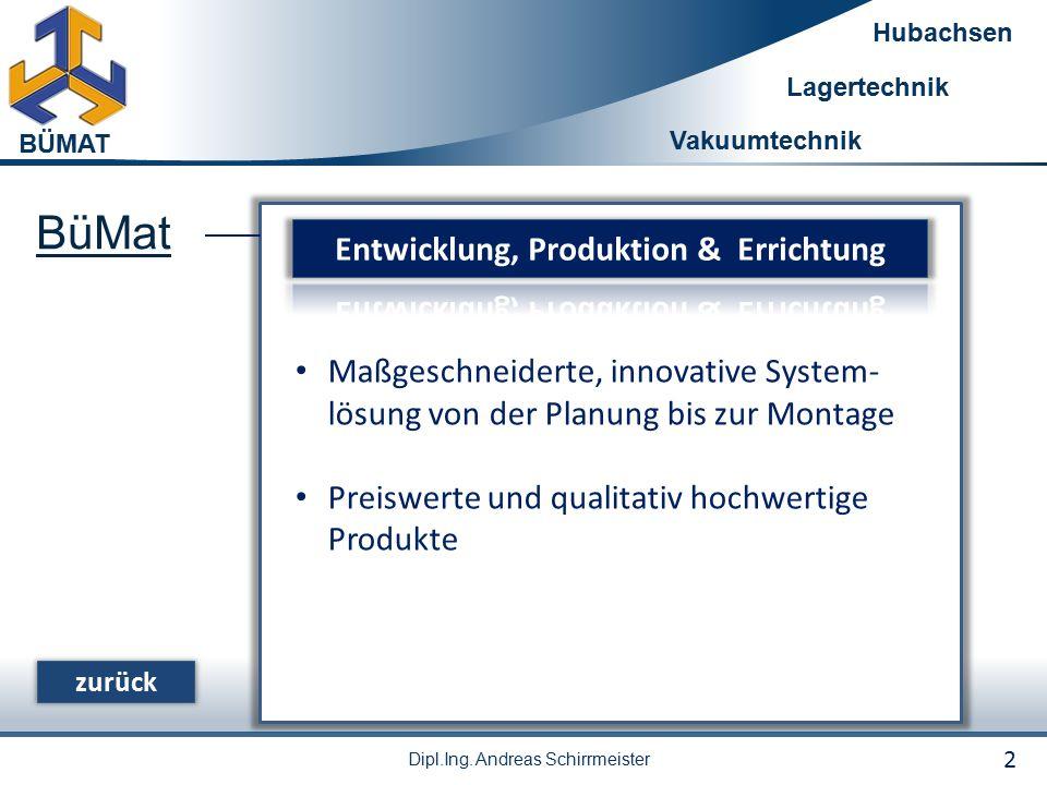 Entwicklung, Produktion & Errichtung