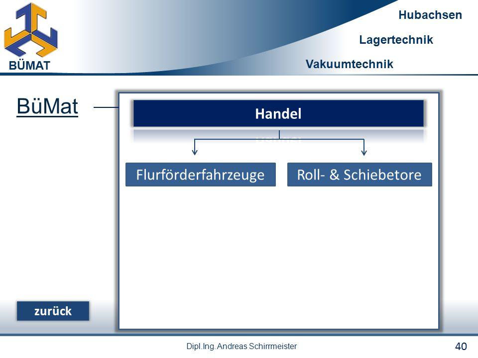 BüMat Handel Flurförderfahrzeuge Roll- & Schiebetore zurück 40