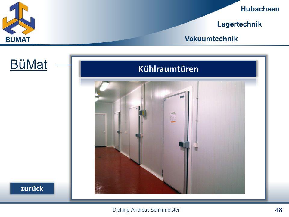 BüMat Kühlraumtüren zurück 48