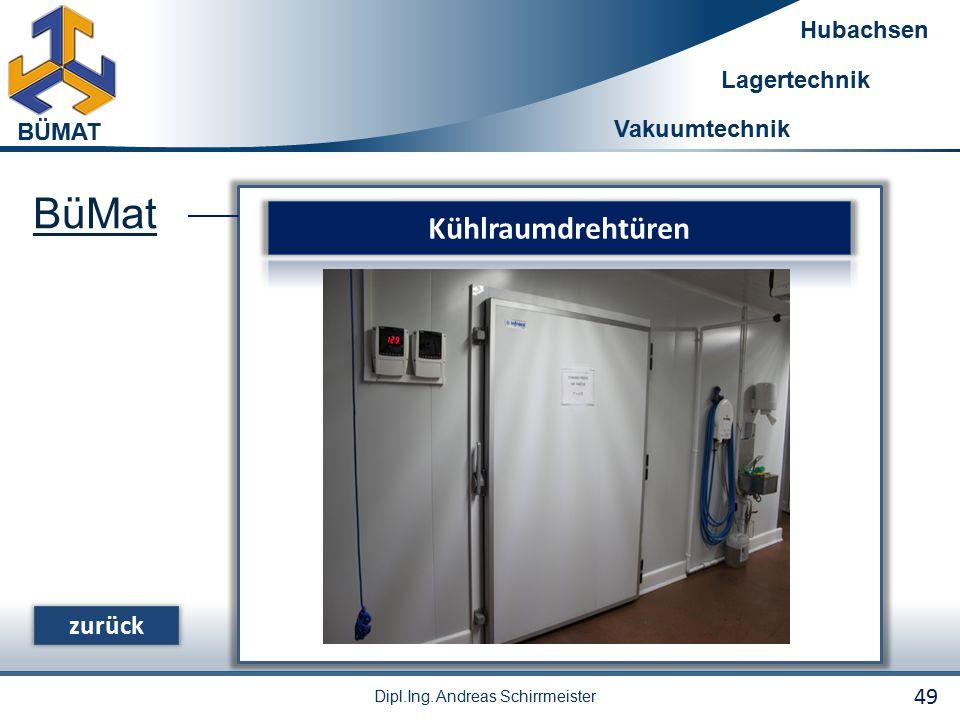 BüMat Kühlraumdrehtüren zurück 49