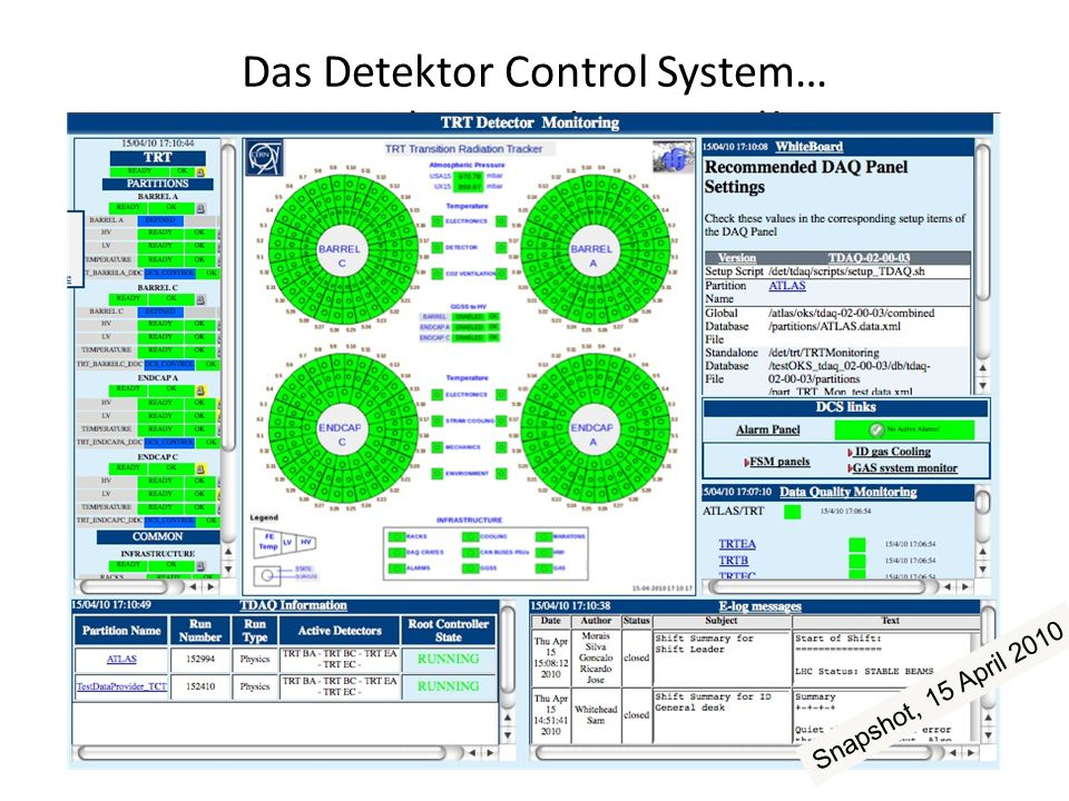 Das Detektor Control System… everything under control!