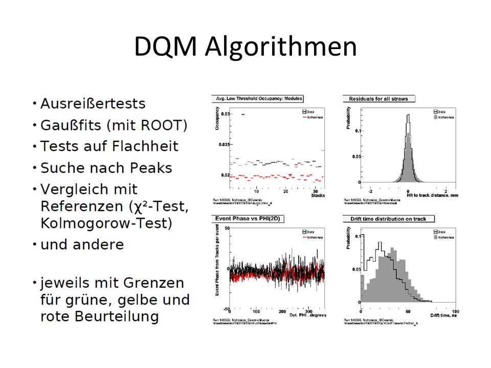 DQM Algorithmen