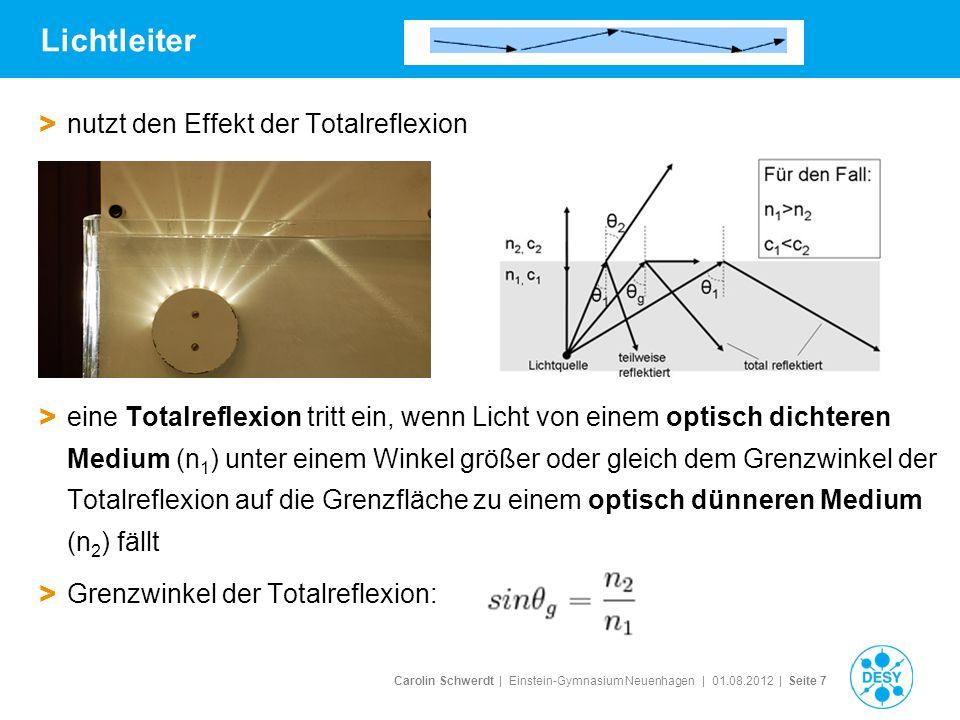 Lichtleiter nutzt den Effekt der Totalreflexion