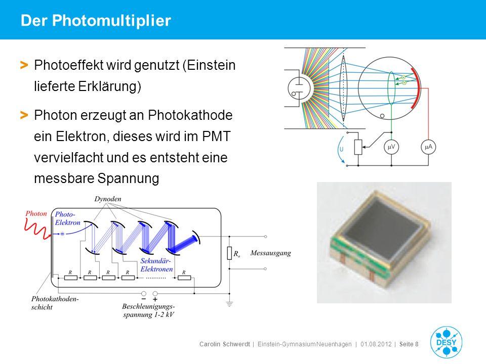 Der Photomultiplier Photoeffekt wird genutzt (Einstein lieferte Erklärung)