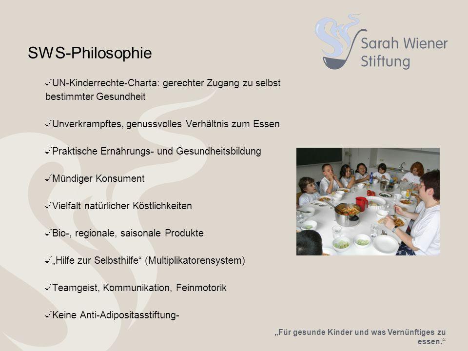 SWS-Philosophie UN-Kinderrechte-Charta: gerechter Zugang zu selbst bestimmter Gesundheit. Unverkrampftes, genussvolles Verhältnis zum Essen.