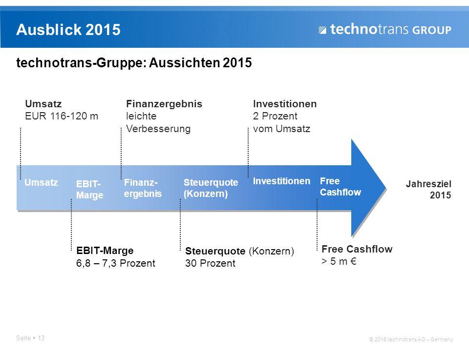 Ausblick 2015 technotrans-Gruppe: Aussichten 2015 Umsatz EUR 116-120 m