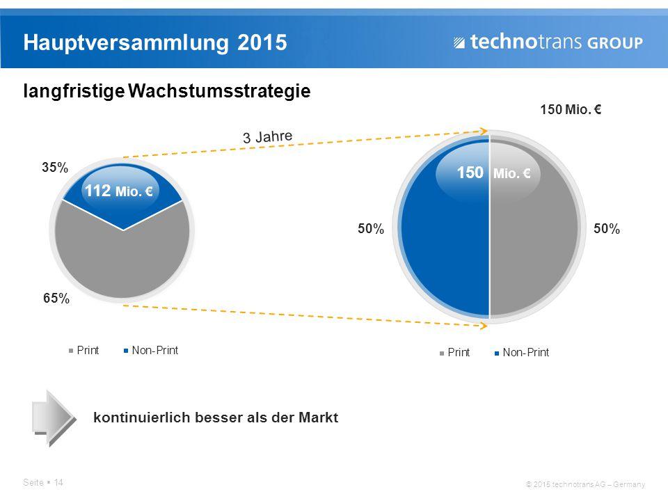 Hauptversammlung 2015 langfristige Wachstumsstrategie 150 Mio. €